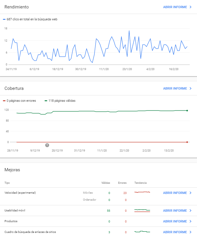 Descripción General Google Search Console