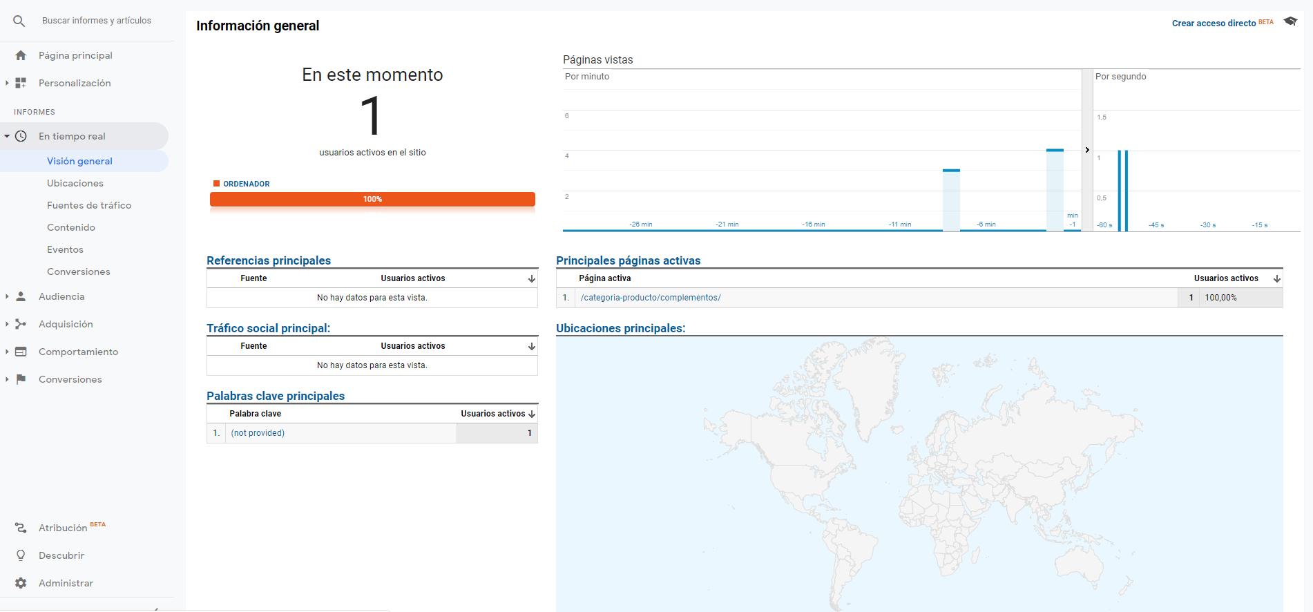 En tiempo real - Tutorial de Google Analytics