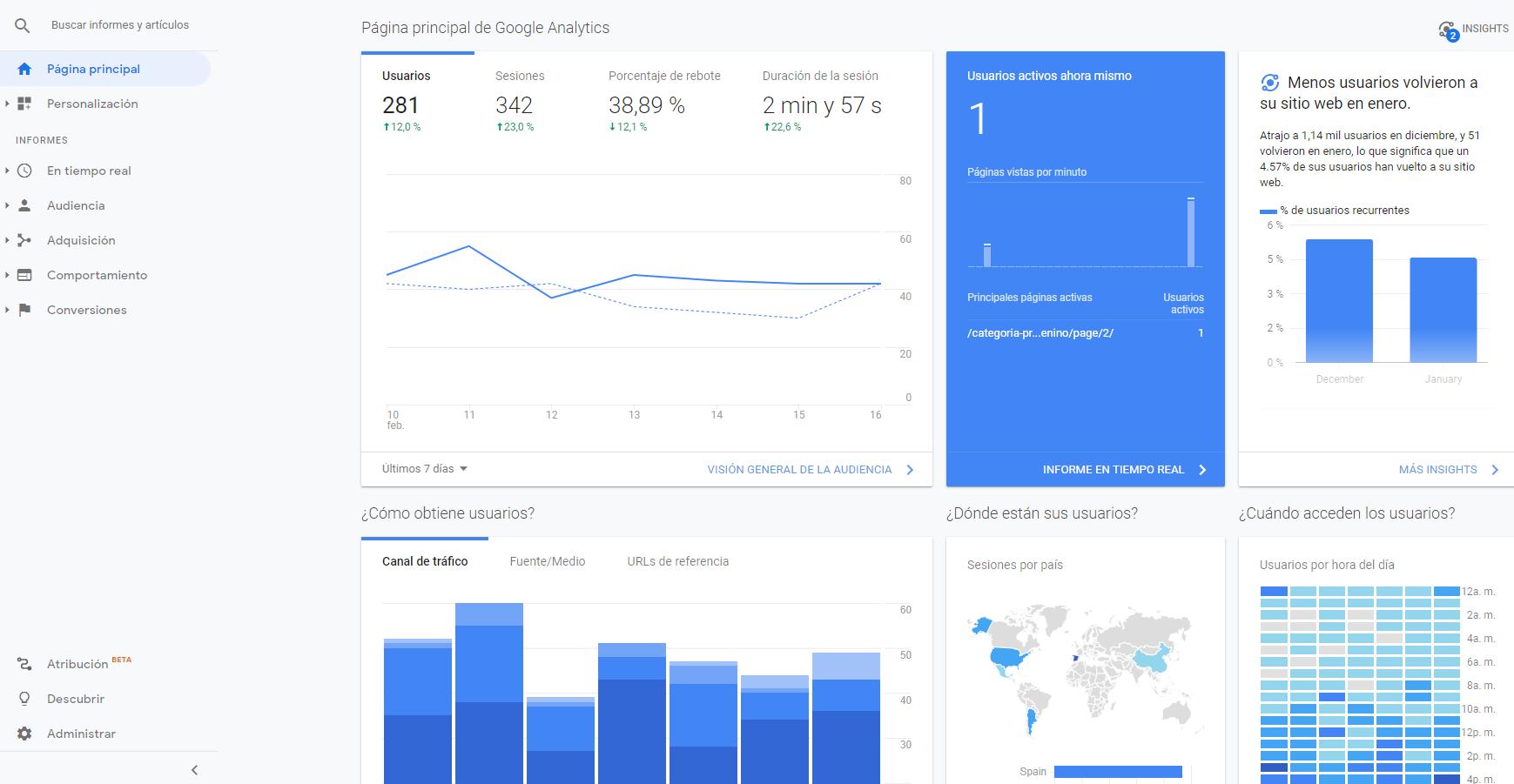 Página principal - Tutorial Google Analytics
